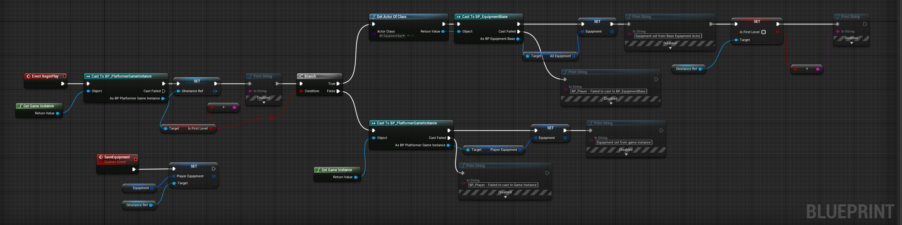Equipment System Player Character Blueprint